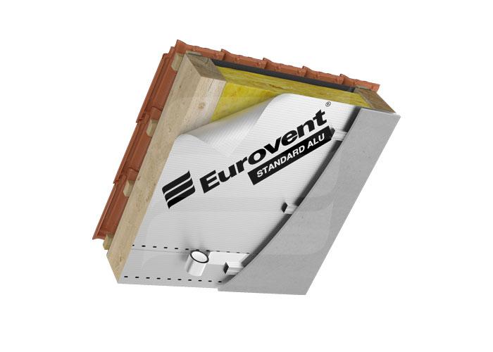 Eurovent ALUFIX